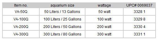 spirulina culturing water heater volume comparison chart